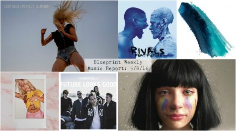 Blueprint Weekly Music Report: Sia Releases Another One, Old Kanye is Back?, and David Bowie is David Bowie