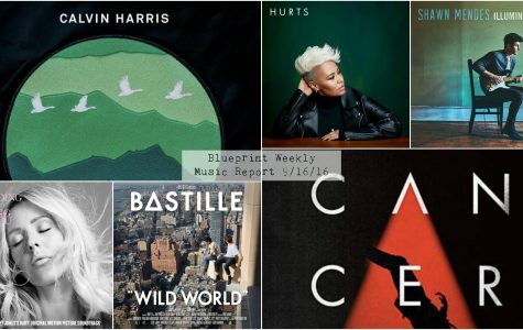 Calvin Harris Stays Stuck In His Ways, Twenty One Pilots Go Terminal, and Bastille Gets Wild
