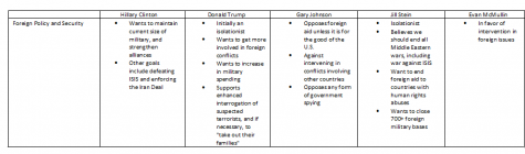 foreign-policy-and-security